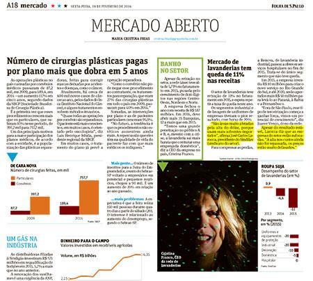Depoimento José Carlos Larocca no Folha de São Paulo